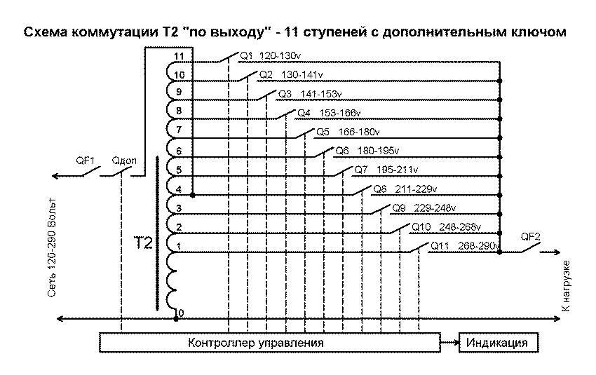 """Схема коммутации отводов """"по"""